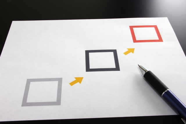 買取査定の手順と流れ