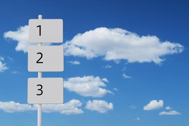 高価買取の3つのポイント