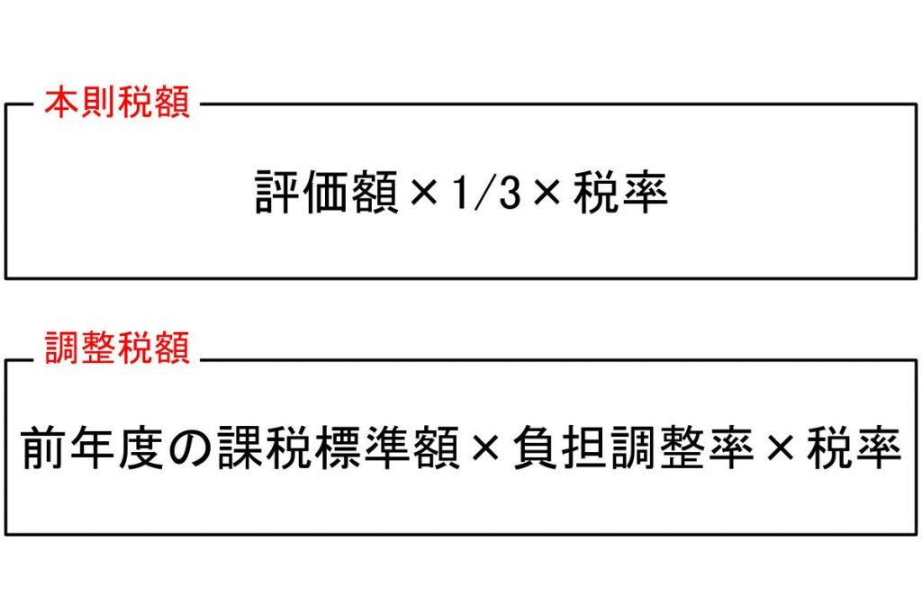 一般市街化区域農地の場合の本則税額と調整税額の計算式