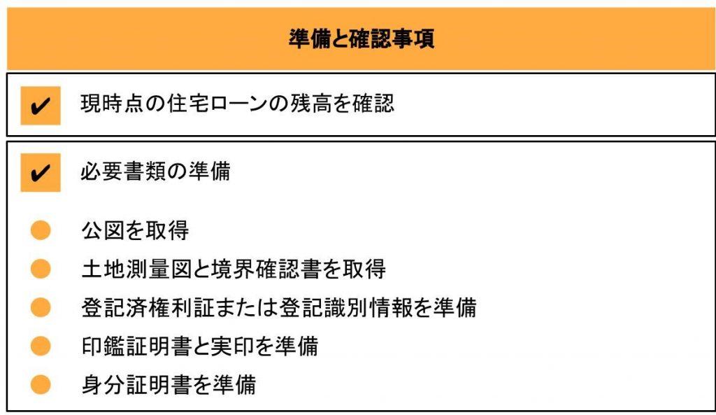 家査定の準備と確認事項