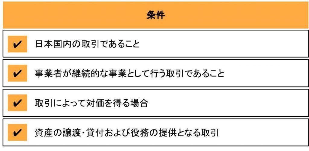 土地売買の消費税課税対象条件一覧