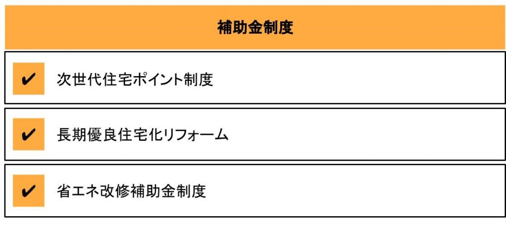 3つの主なリフォーム補助金制度