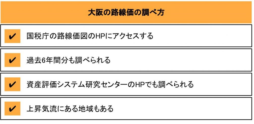 大阪の路線価の調べ方