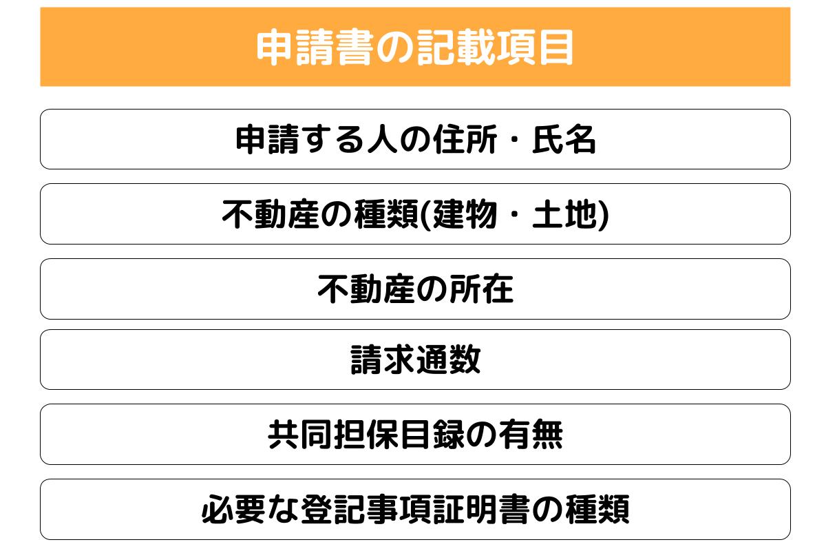 申請書の記載項目