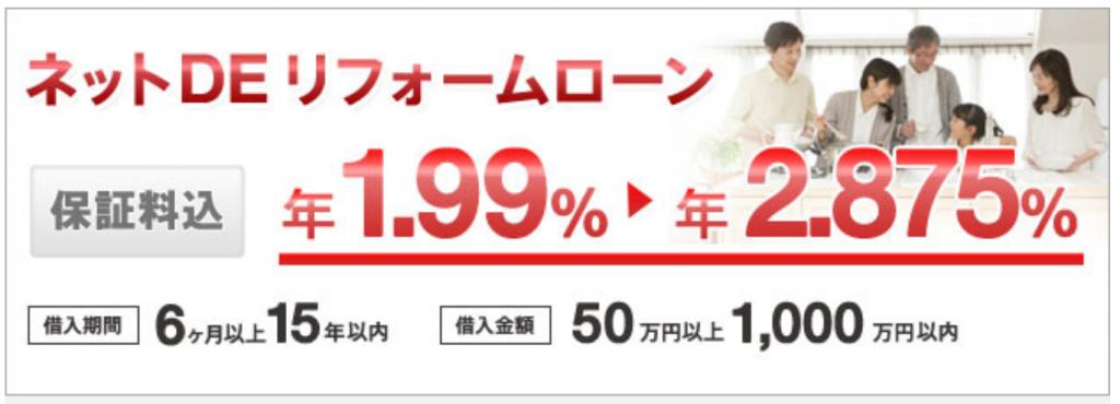 三菱UFJ銀行 ネットDEリフォームローン