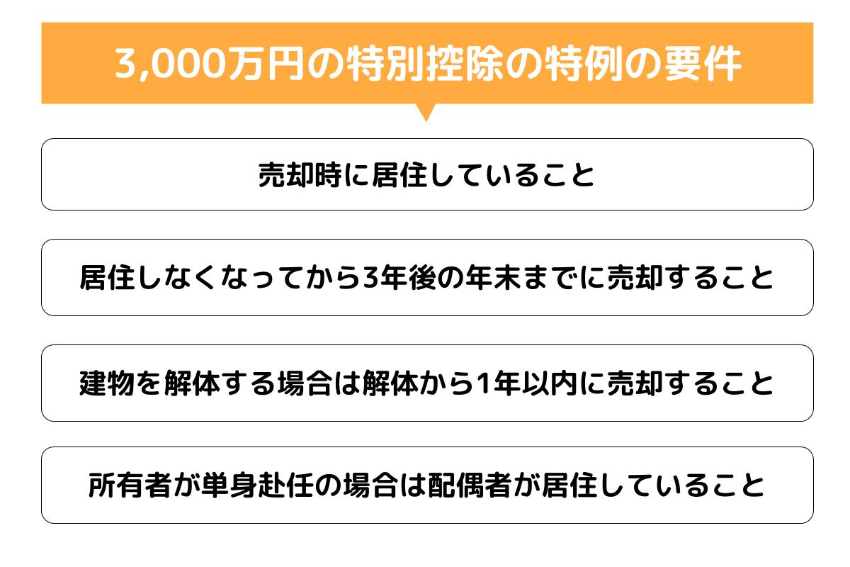 3,000万円の特別控除の特例