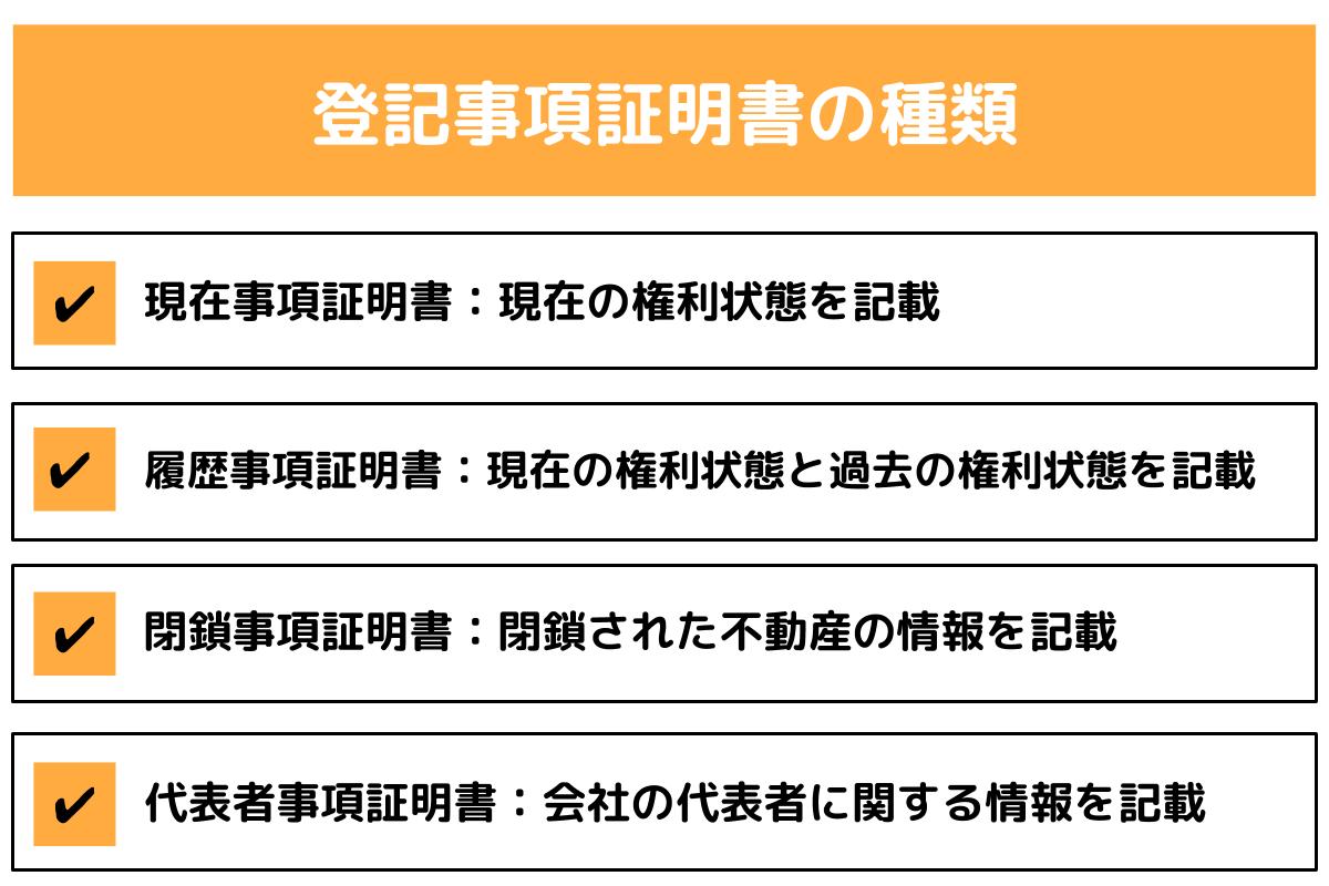 登記事項証明書の種類